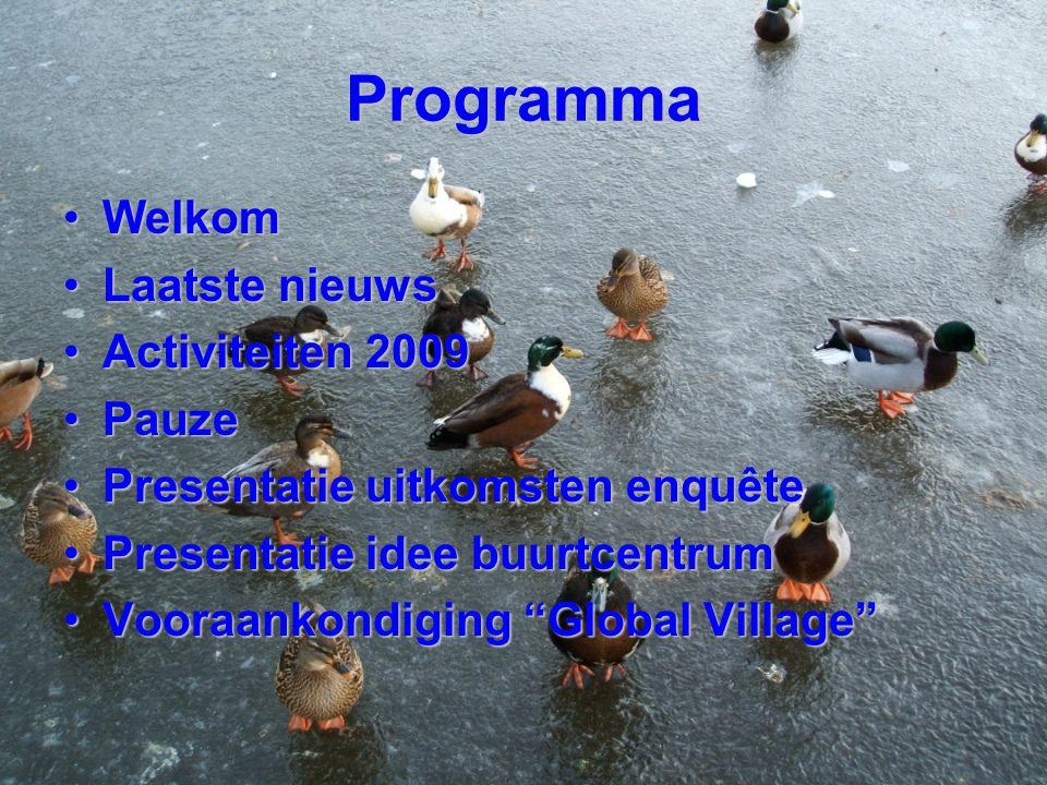 Programma Welkom Laatste nieuws Activiteiten 2009 Pauze