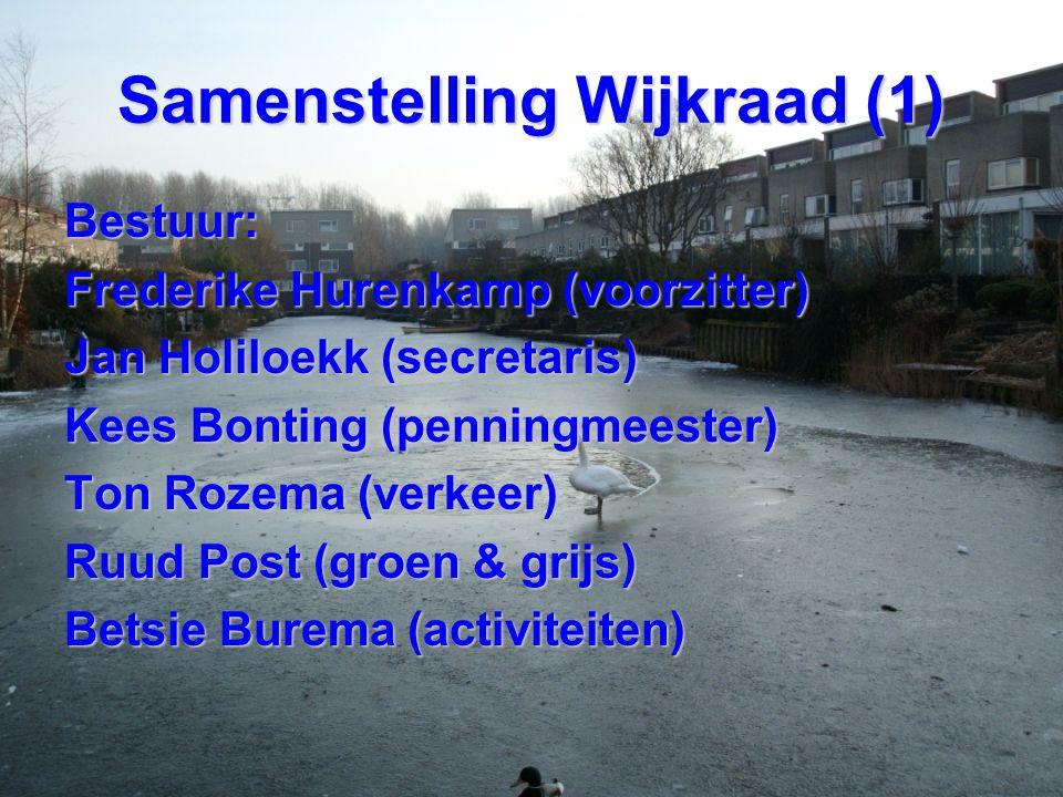 Samenstelling Wijkraad (1)