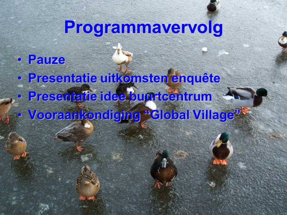 Programmavervolg Pauze Presentatie uitkomsten enquête