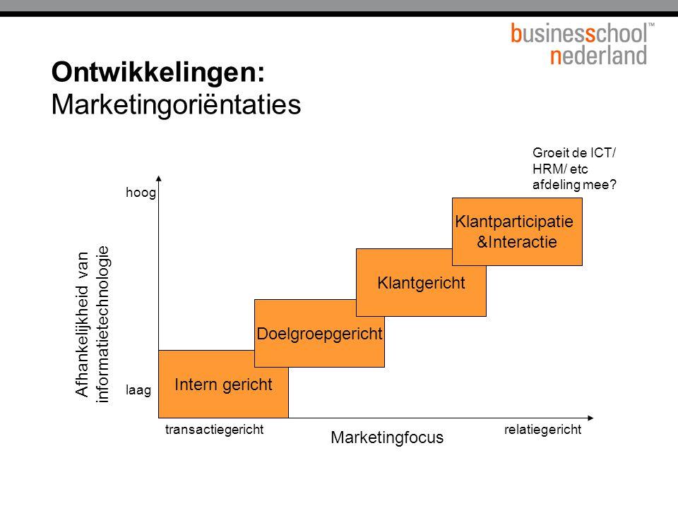 Ontwikkelingen: Marketingoriëntaties