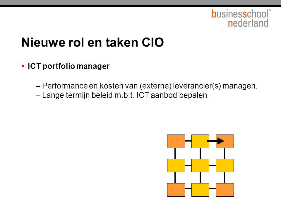 Nieuwe rol en taken CIO ICT portfolio manager