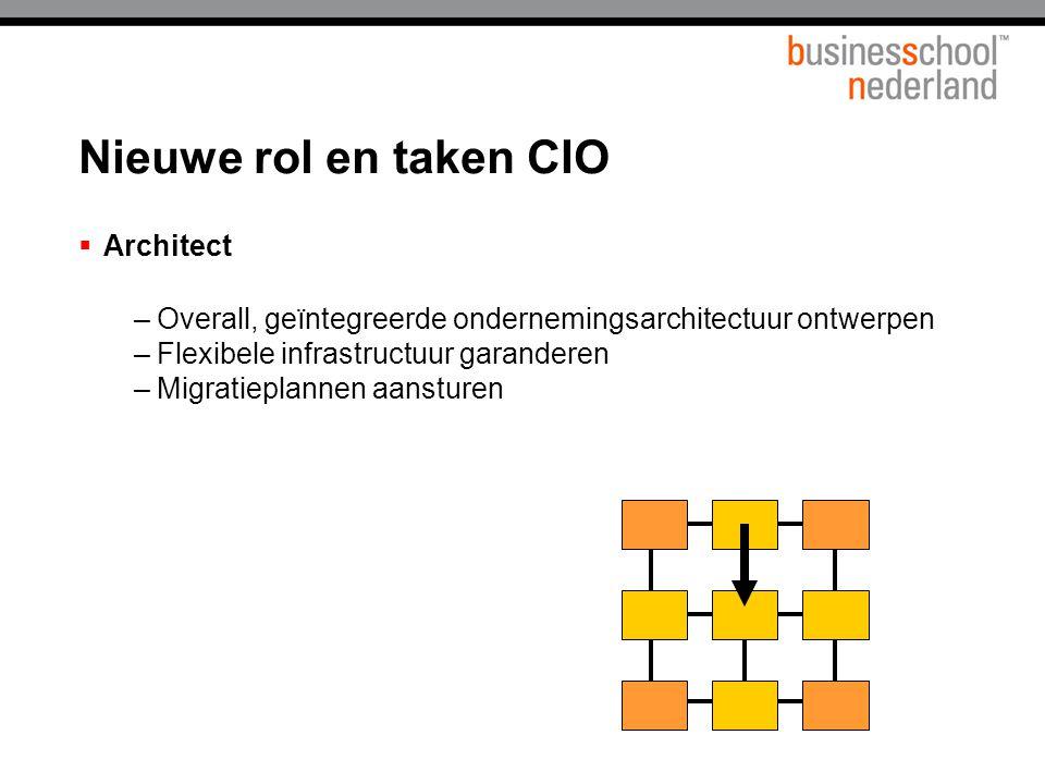Nieuwe rol en taken CIO Architect