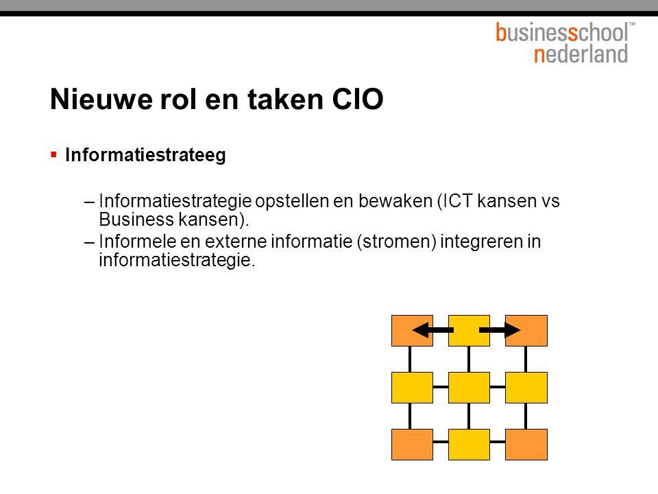 Nieuwe rol en taken CIO Informatiestrateeg