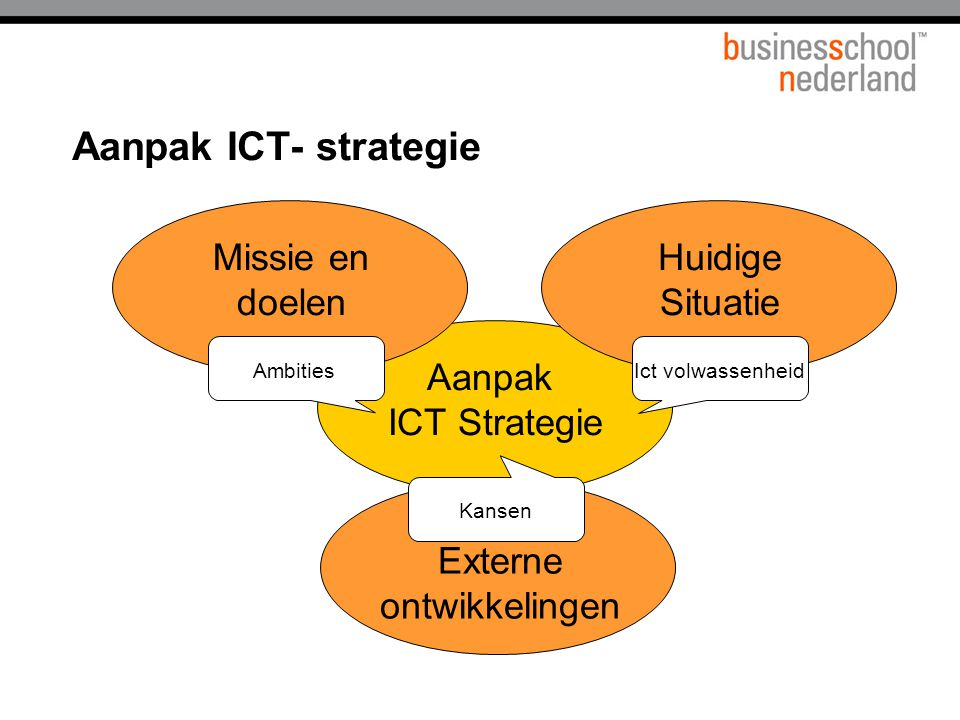 Aanpak ICT- strategie Missie en doelen Huidige Situatie Aanpak