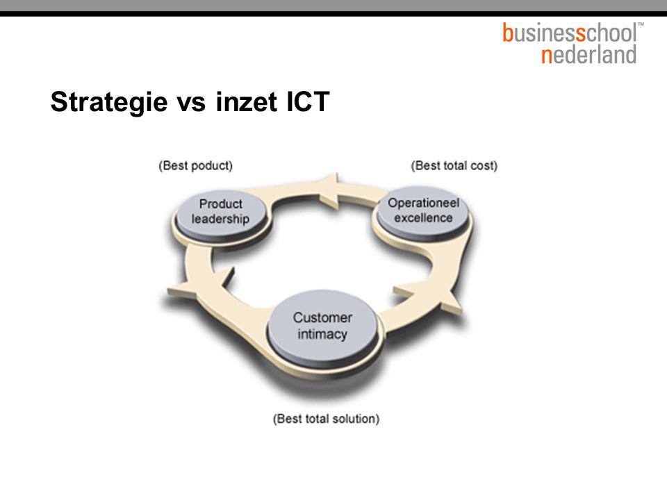 Strategie vs inzet ICT Titel presentatie Gemeente Amsterdam