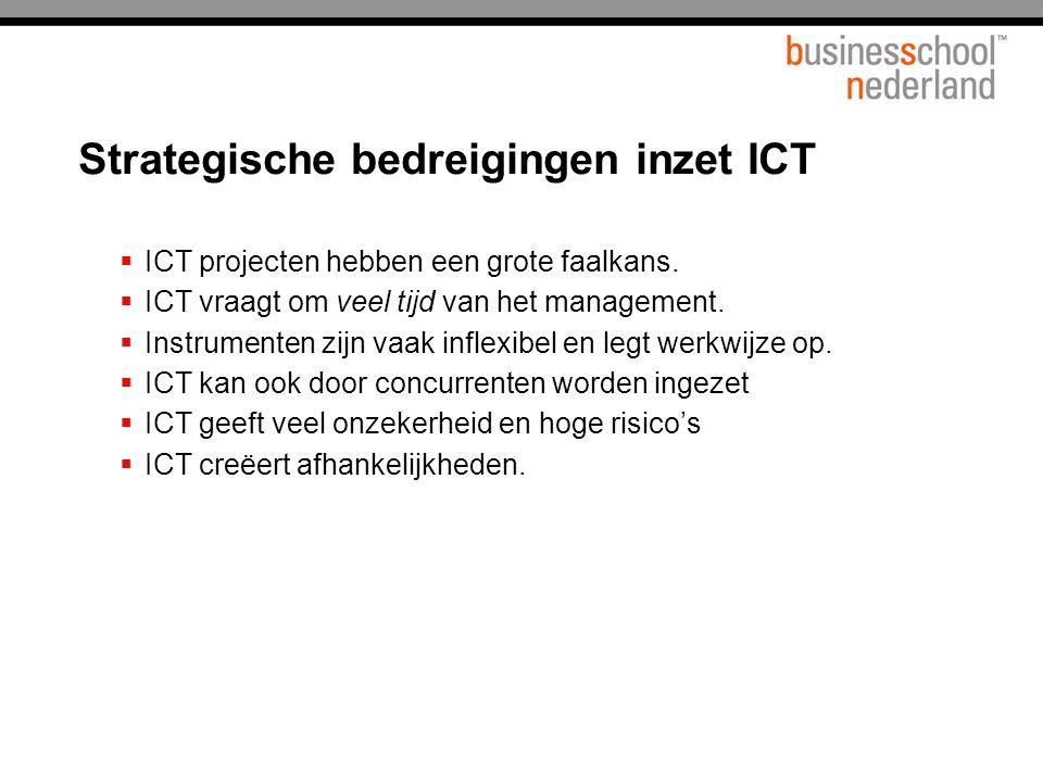 Strategische bedreigingen inzet ICT