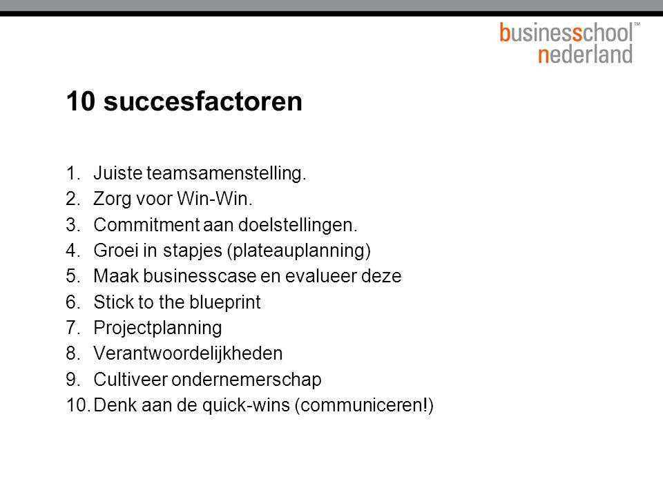 10 succesfactoren Juiste teamsamenstelling. Zorg voor Win-Win.