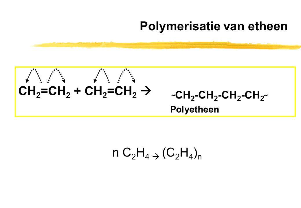 Polymerisatie van etheen