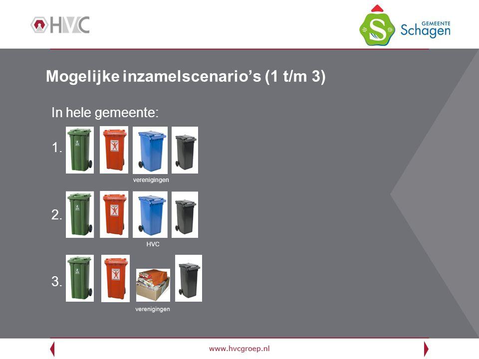 Mogelijke inzamelscenario's (1 t/m 3)