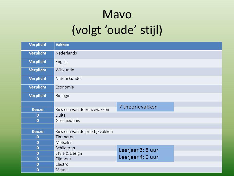 Mavo (volgt 'oude' stijl)