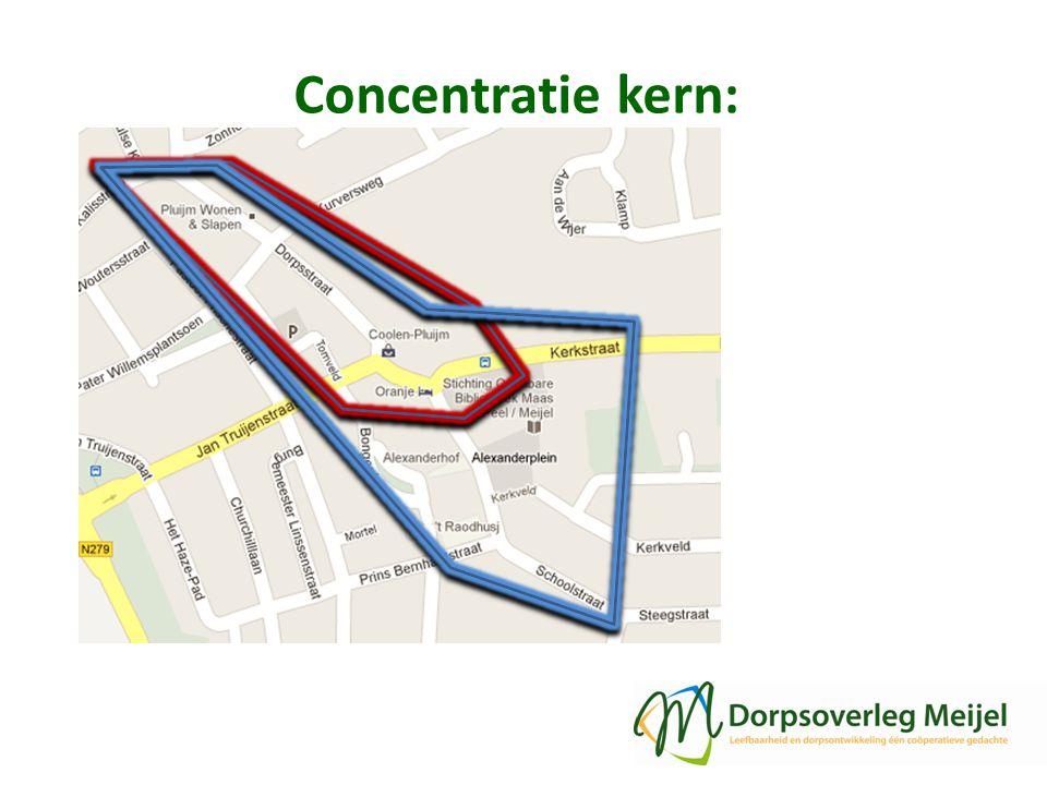 Concentratie kern: