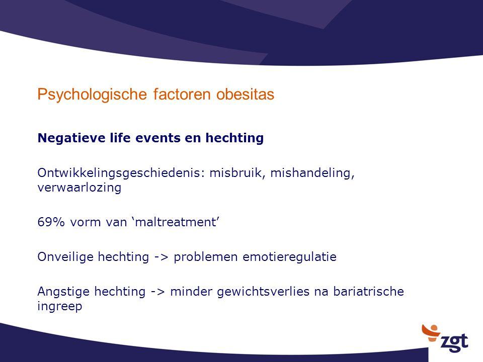 Psychologische factoren obesitas
