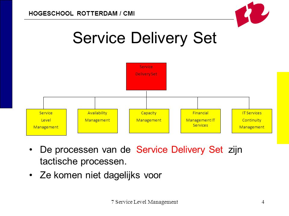 Service Delivery Set Service. Level. Management. Financial. Management IT Services. IT Services.