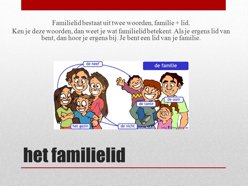 Familielid bestaat uit twee woorden, familie + lid