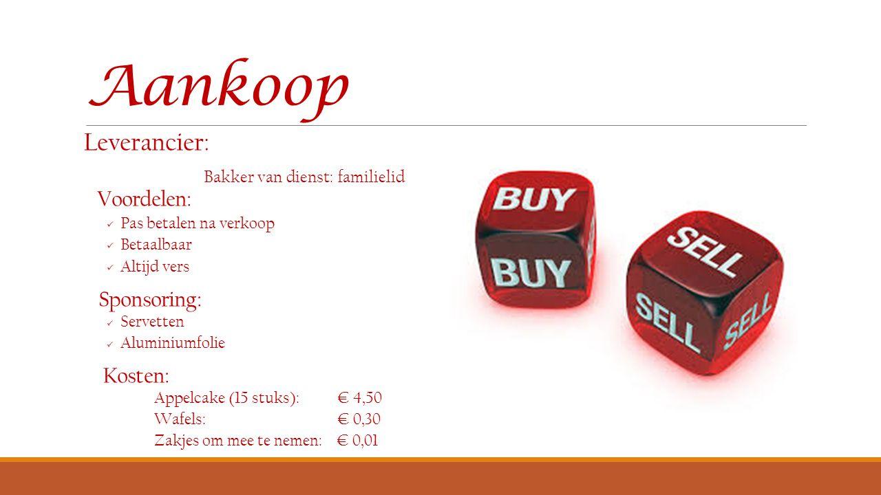 Aankoop Kosten: Leverancier: Bakker van dienst: familielid Sponsoring: