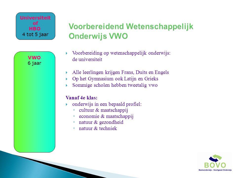 Voorbereidend Wetenschappelijk Onderwijs VWO