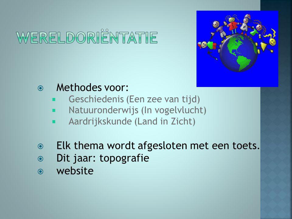 Wereldoriëntatie Methodes voor: