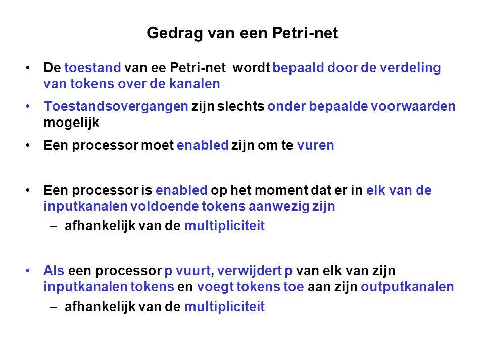 Gedrag van een Petri-net