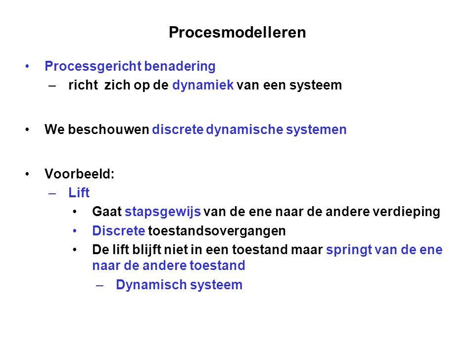 Procesmodelleren Processgericht benadering
