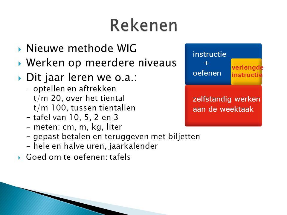 Rekenen Nieuwe methode WIG Werken op meerdere niveaus