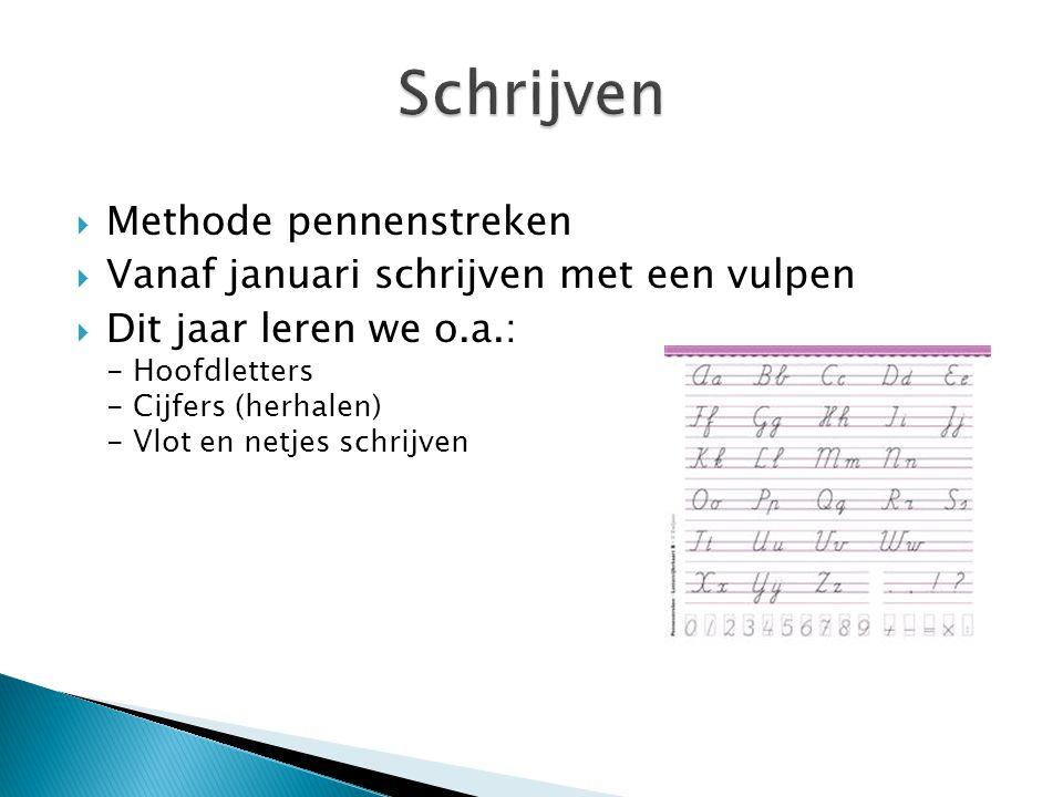 Schrijven Methode pennenstreken Vanaf januari schrijven met een vulpen