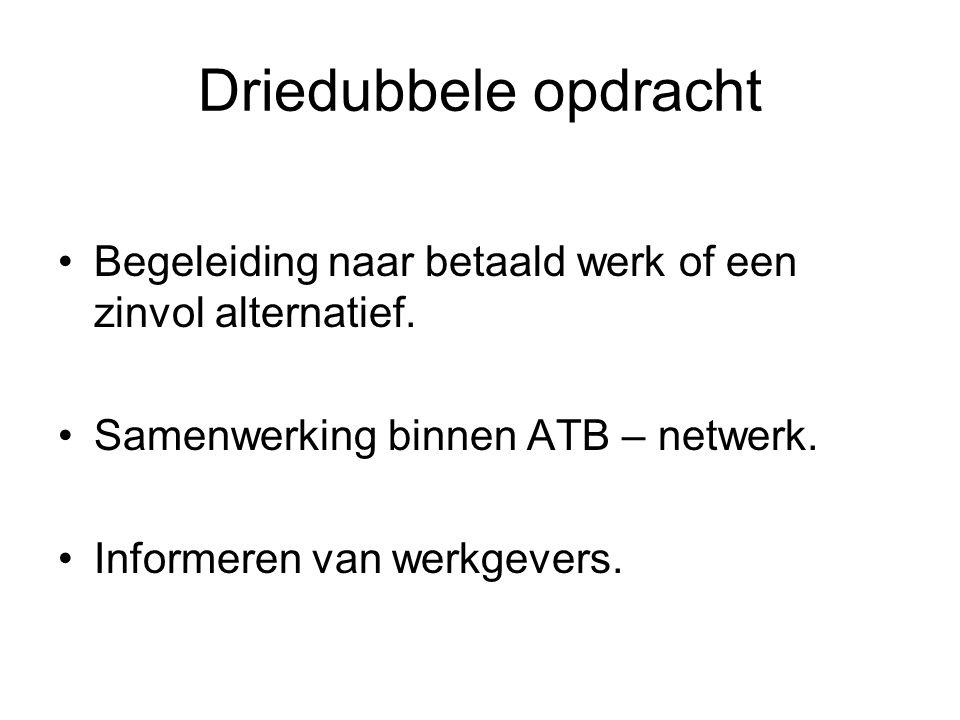 Driedubbele opdracht Begeleiding naar betaald werk of een zinvol alternatief. Samenwerking binnen ATB – netwerk.