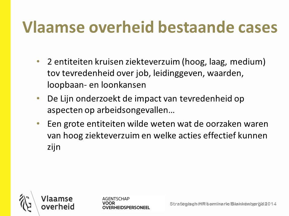 Vlaamse overheid bestaande cases