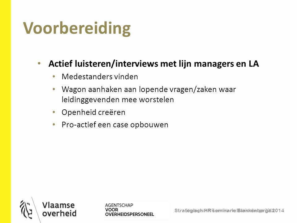 Strategisch HR seminarie Blankenberge 2014