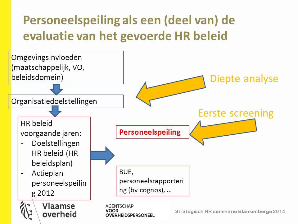 Personeelspeiling als een (deel van) de evaluatie van het gevoerde HR beleid