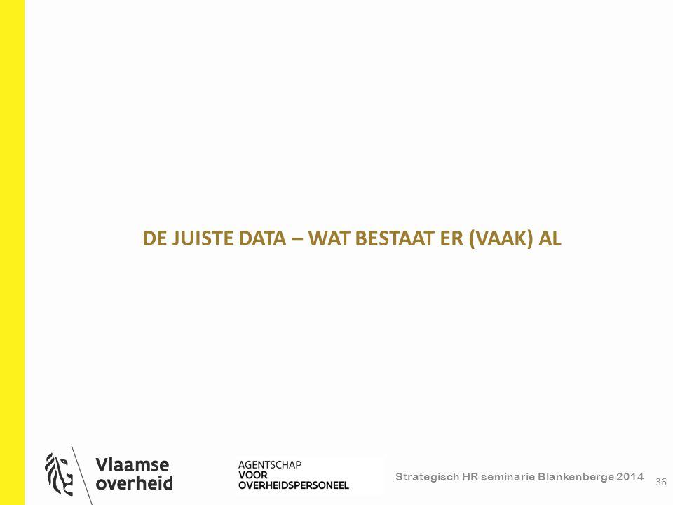 De juiste data – wat bestaat er (vaak) al
