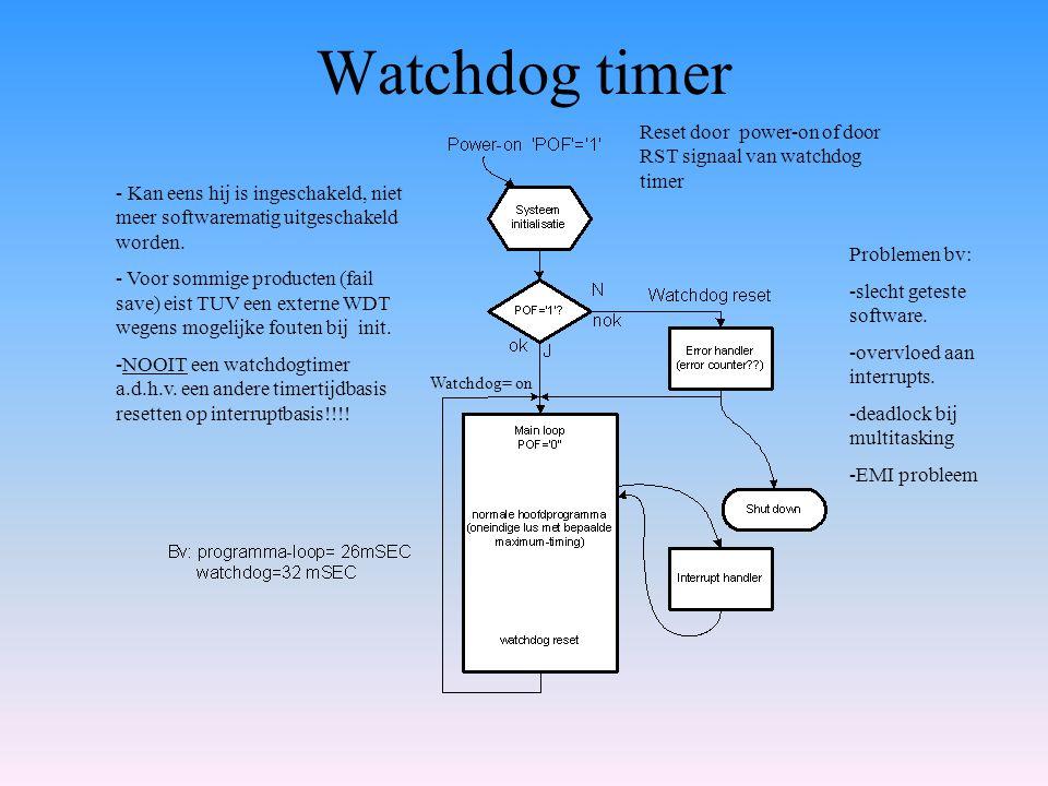 Watchdog timer Reset door power-on of door RST signaal van watchdog timer.