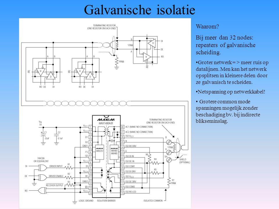 Galvanische isolatie Waarom