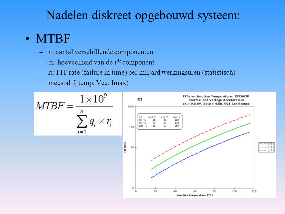 Nadelen diskreet opgebouwd systeem: