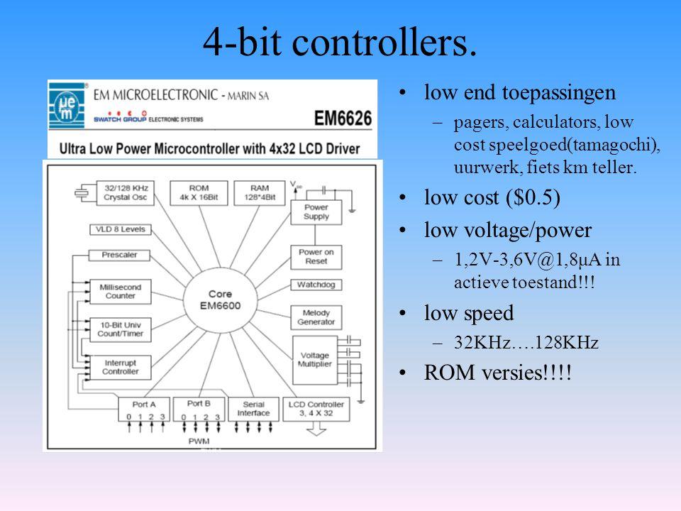 4-bit controllers. low end toepassingen low cost ($0.5)