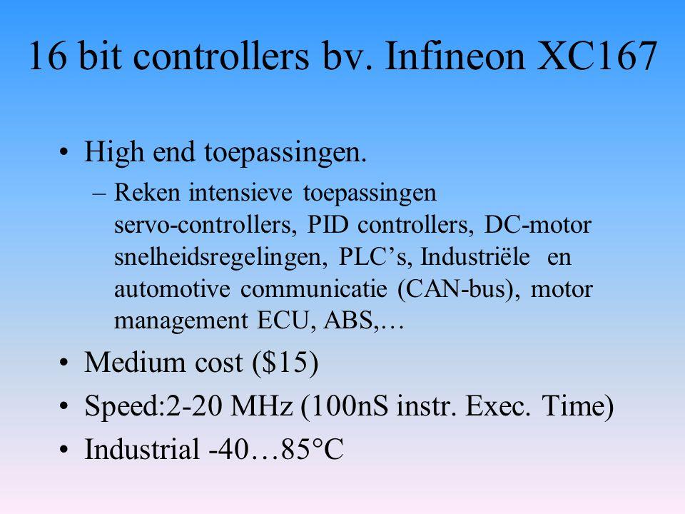 16 bit controllers bv. Infineon XC167