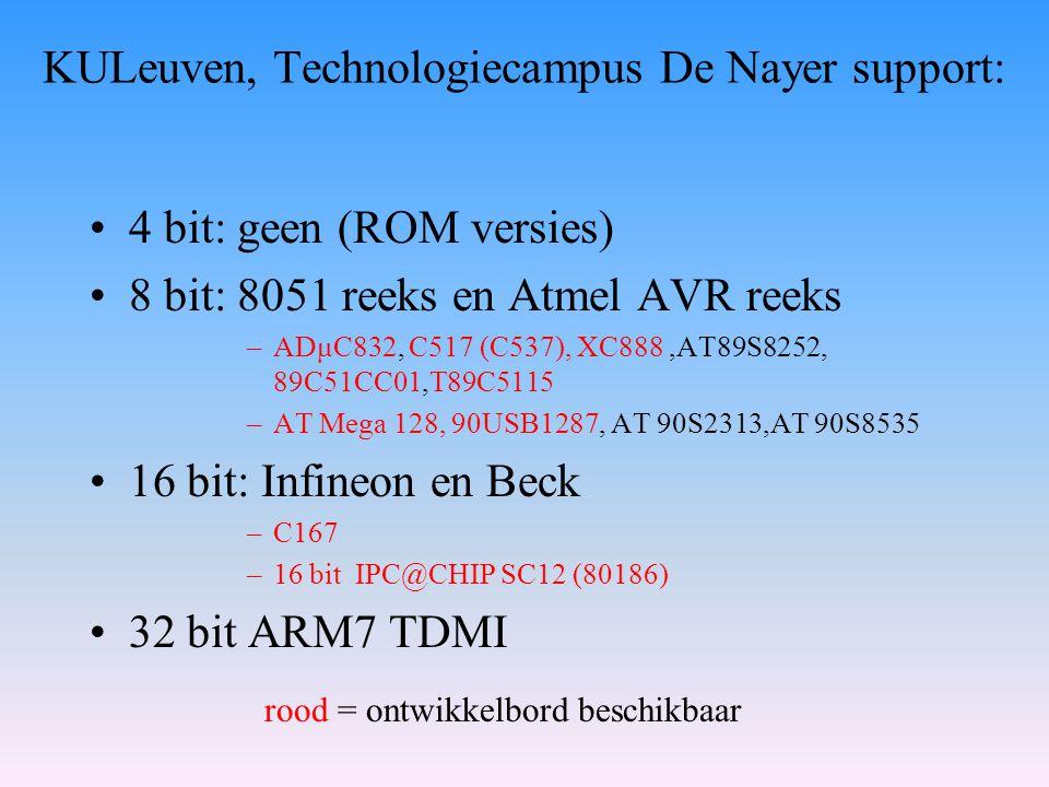 KULeuven, Technologiecampus De Nayer support: