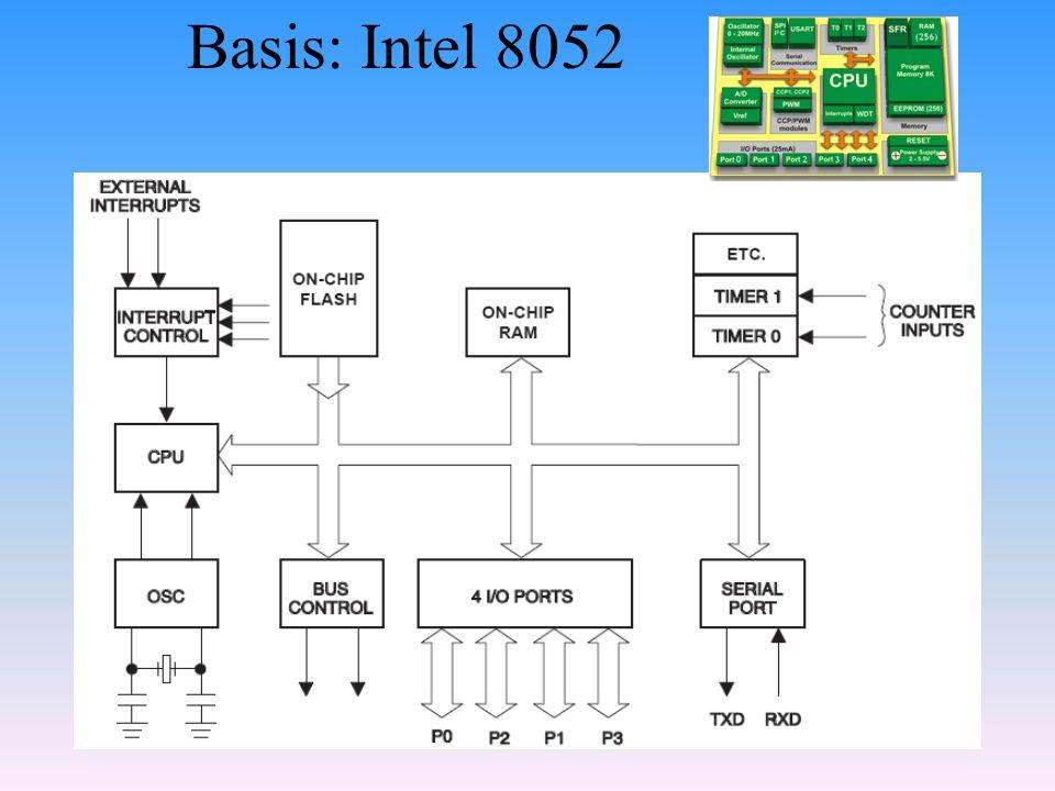 Basis: Intel 8052