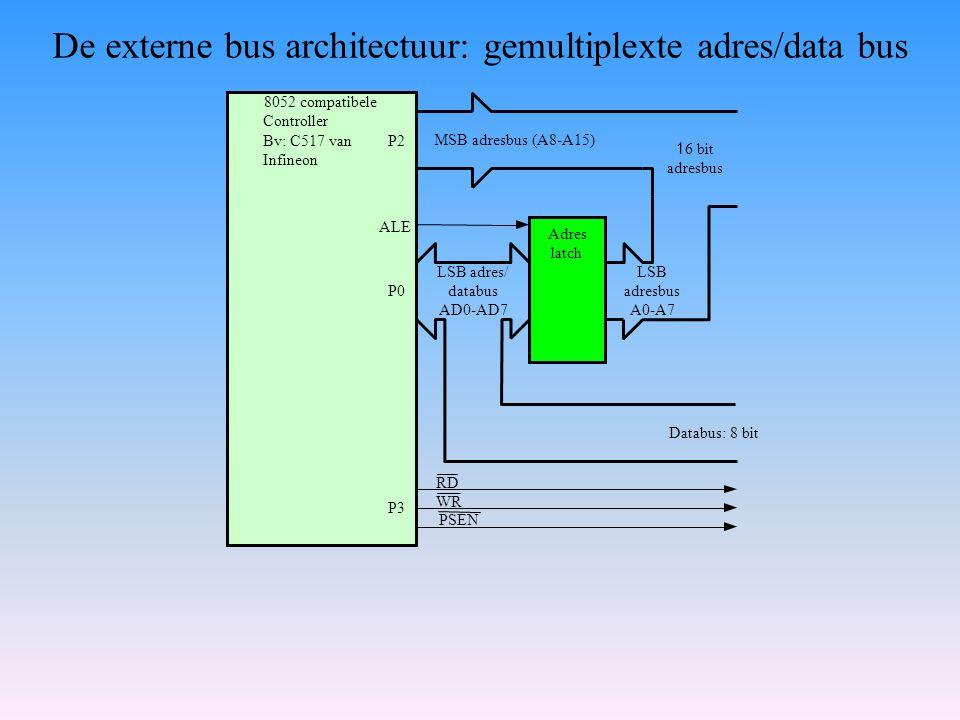 De externe bus architectuur: gemultiplexte adres/data bus