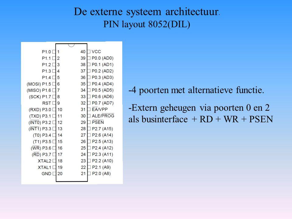 De externe systeem architectuur. PIN layout 8052(DIL)