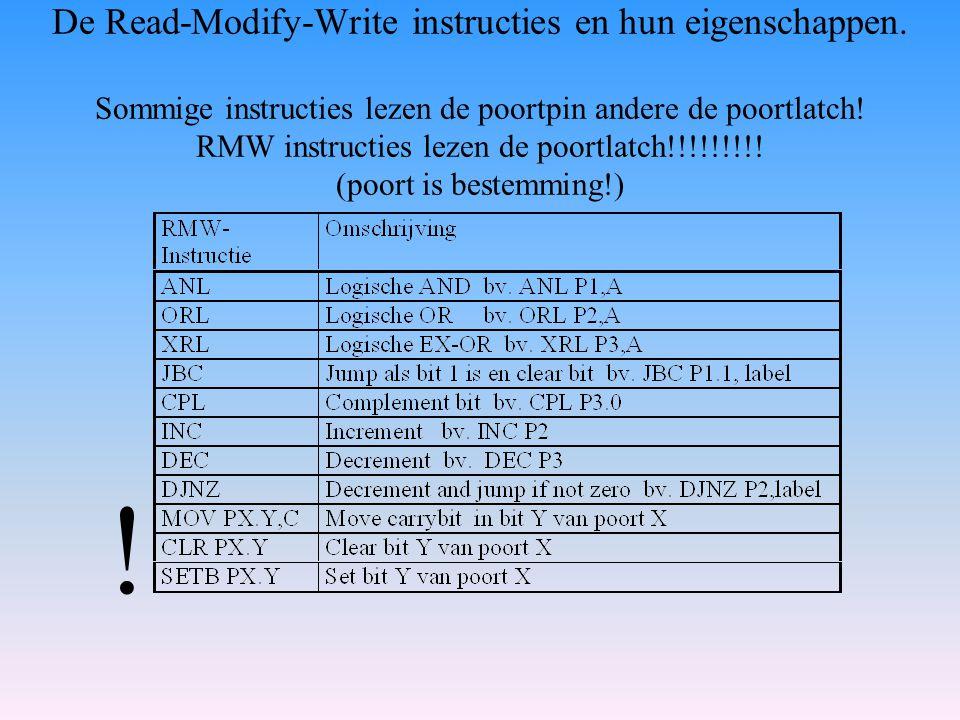De Read-Modify-Write instructies en hun eigenschappen