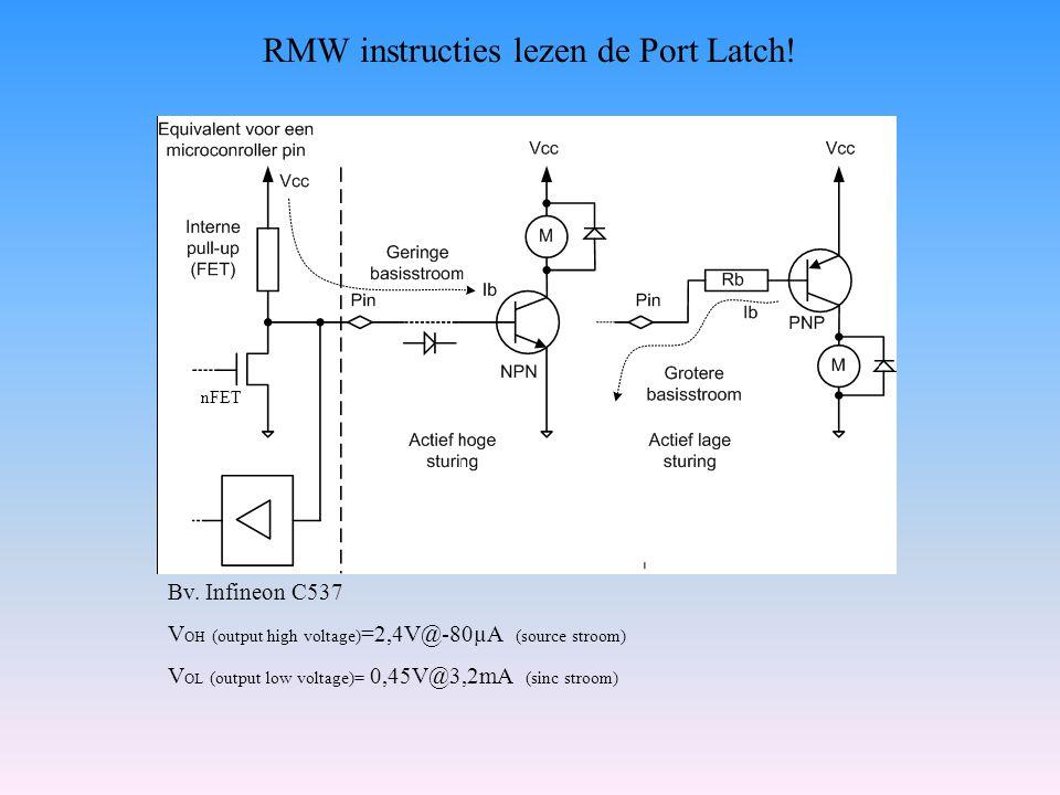 RMW instructies lezen de Port Latch!
