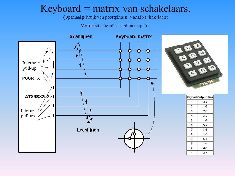 Keyboard = matrix van schakelaars. (Optmaal gebruik van poortpinnen