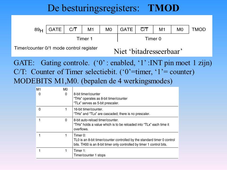 De besturingsregisters: TMOD