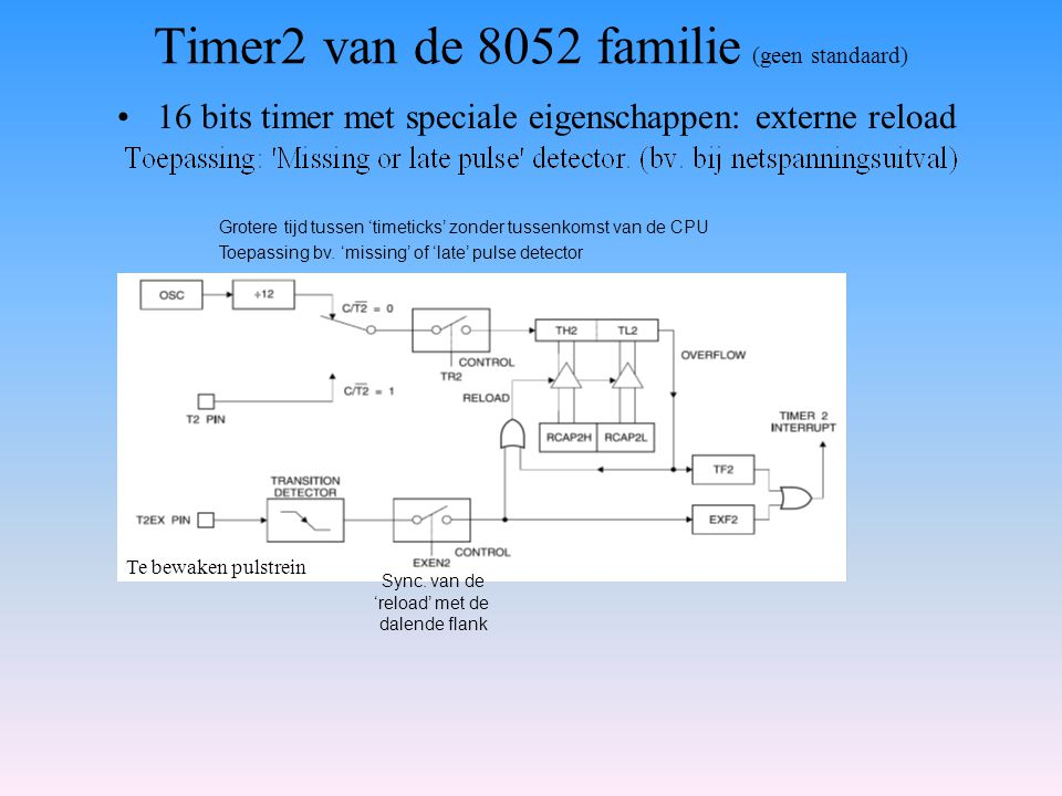 Timer2 van de 8052 familie (geen standaard)