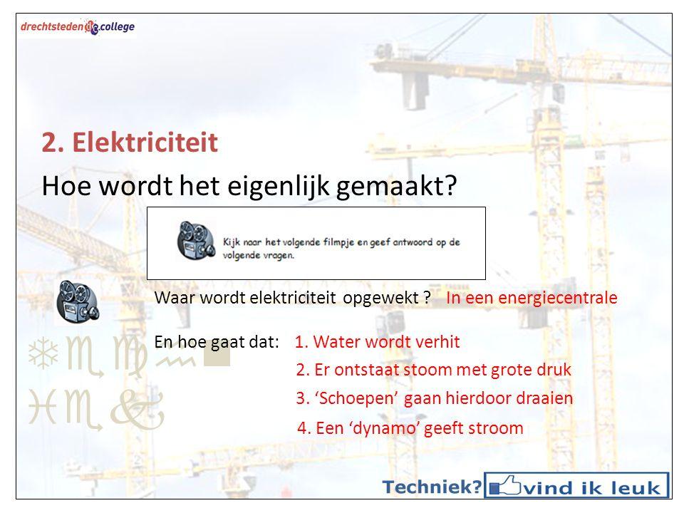 Techniek 2. Elektriciteit Hoe wordt het eigenlijk gemaakt