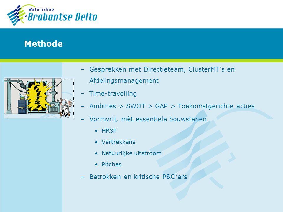 Methode Gesprekken met Directieteam, ClusterMT's en Afdelingsmanagement. Time-travelling. Ambities > SWOT > GAP > Toekomstgerichte acties.