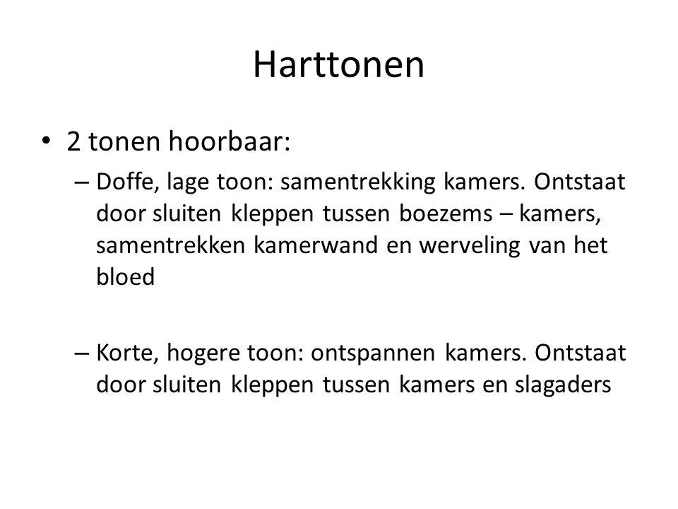 Harttonen 2 tonen hoorbaar: