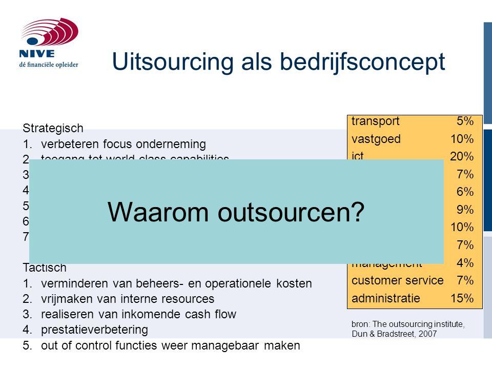 Uitsourcing als bedrijfsconcept
