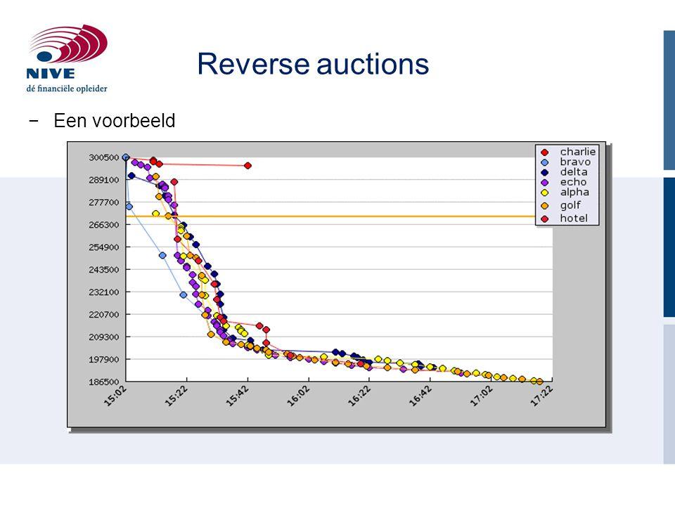 Reverse auctions Een voorbeeld