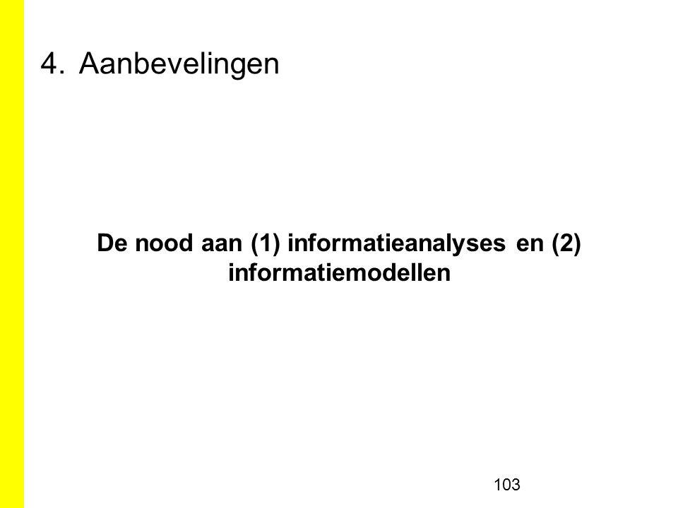 De nood aan (1) informatieanalyses en (2) informatiemodellen